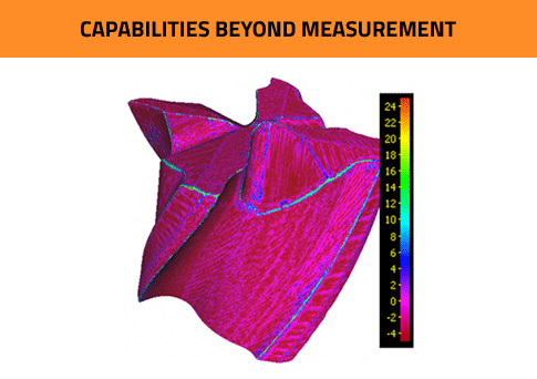 Capabilities Beyond Measurement