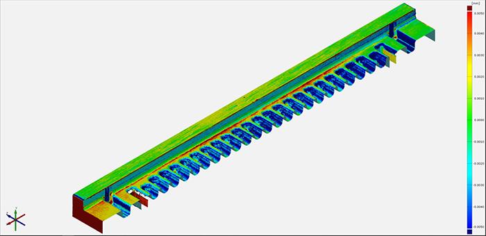 3D Metrology Services - Millimeter Band RF Waveguide Measurements