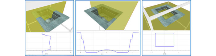 3D Form Profile Measurement